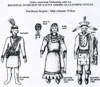 <h2>Native American Clothes 3 </h2><p></p>